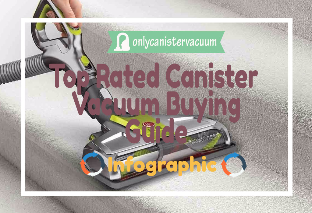 Top-Rated-Canister-Vacuum-Guide-Infograph