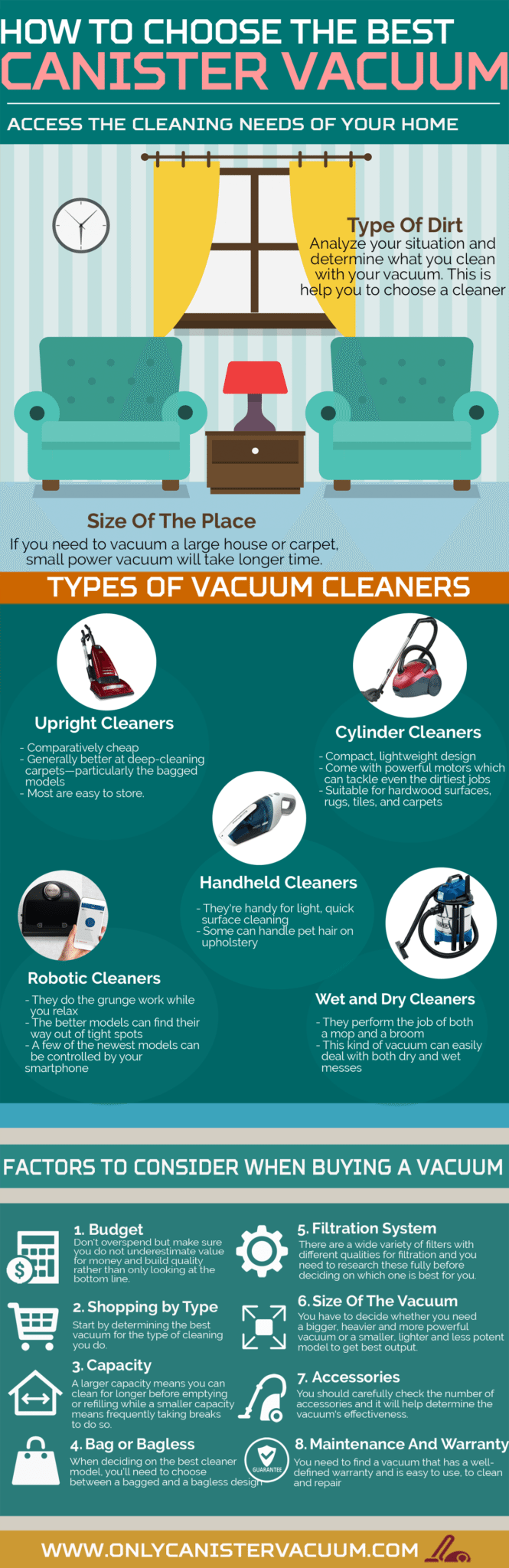 Top Canister Vacuum Buying Guide by onlycanistervacuum.com